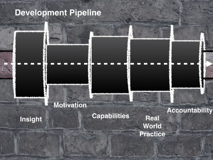 development-pipeline-001